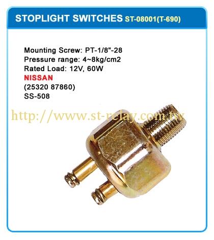 Mounting Screw:PT-⅛ 2532087860  SS508