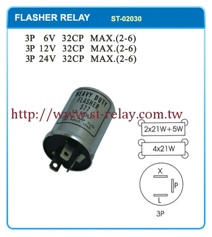 3P 6V 32CP MAX. (2-6)  3P 12V 32CP MAX. (2-6)  3P 24V 32CP MAX. (2-6)  577